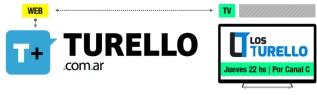 Turello