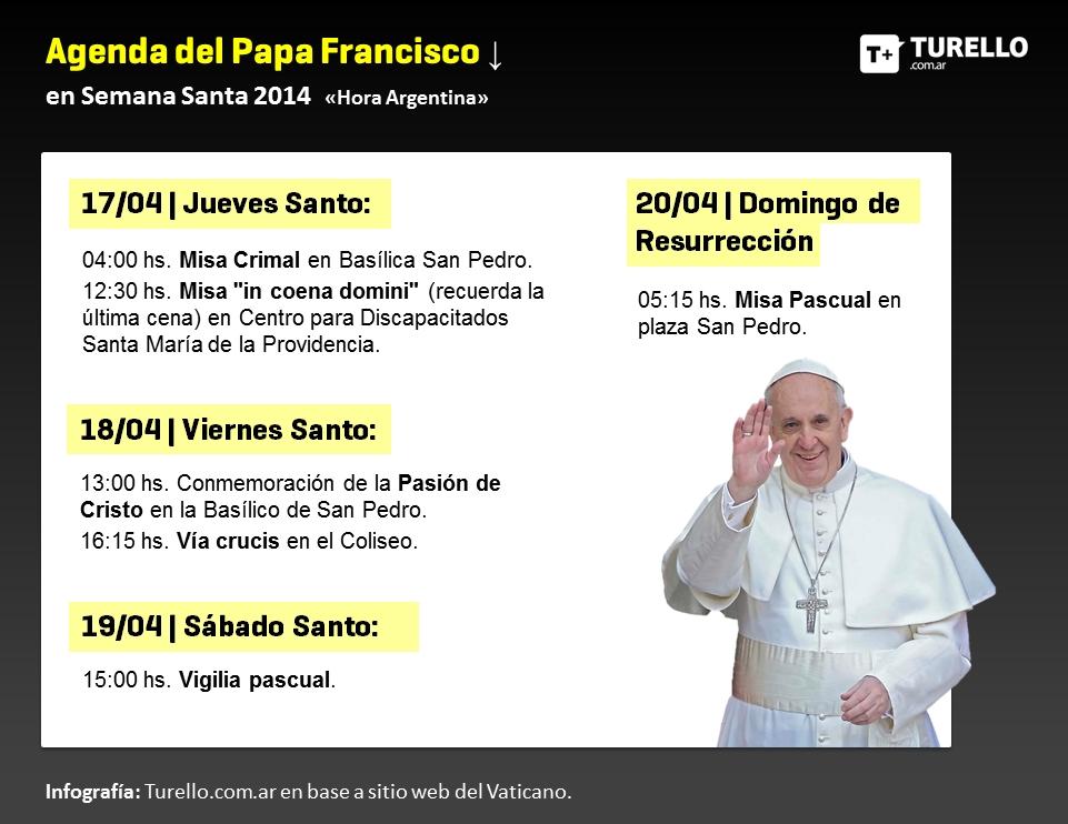 Agenda del Papa Francisco en Semana Santa 2014