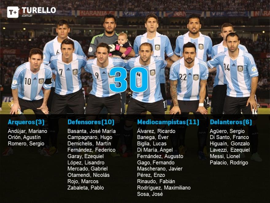 Los 30 preseleccionados de Argentina para el Mundial Brasil 2014 | Crédito: Turello.com.ar | Foto: Afa