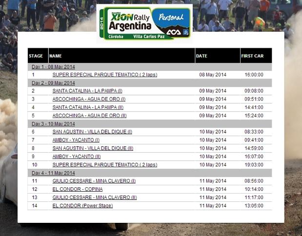 Crédito: elaboración propia en base a capturas de pantalla de Rally Argentina 2014.