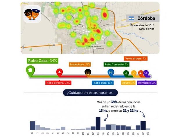 Infografía de CityCop editada digitalmente; Noviembre de 2014.