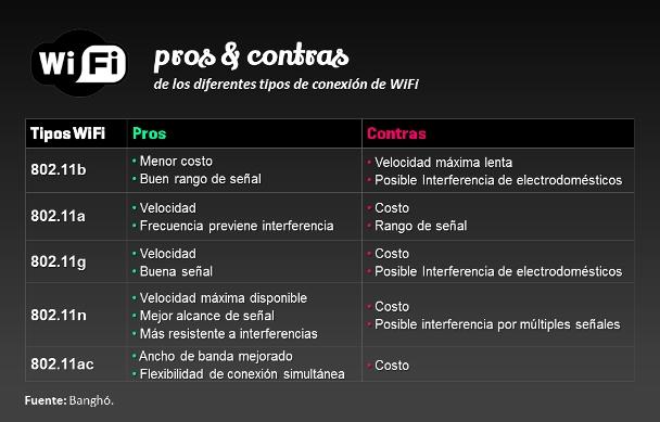 Imagen: Turello.com.ar en base a datos de Banghó.