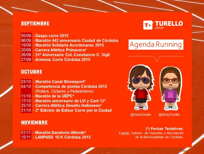 Calendario de Maratones Córdoba Capital Septiembre Octubre Noviembre 2015