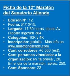 Ficha de la maratón del Sanatorio Allende