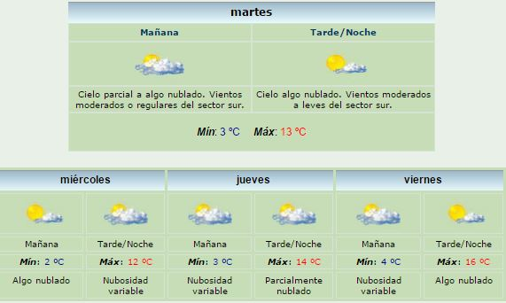 Pronóstico extendido | Foto: Servicio Metereológico Nacional