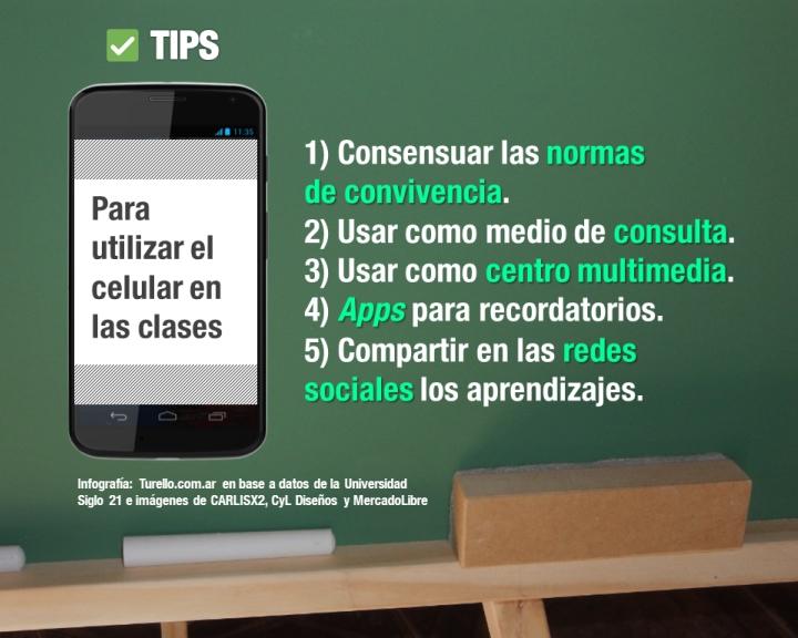 Tips para integrar el celular en la educación | Infografía: Turello.com.ar en base a datos de la Universidad
