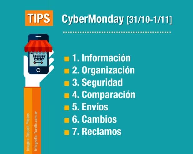 Consejos para el CyberMonday | Imagen: Deposit Photos | Infografía: Turello.com.ar