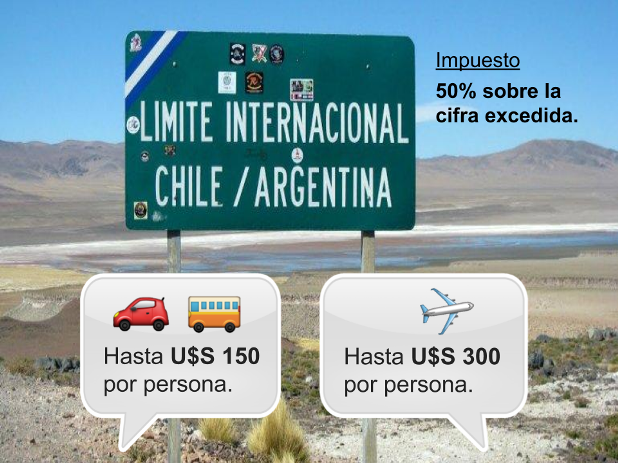 Aduana Chile Compras