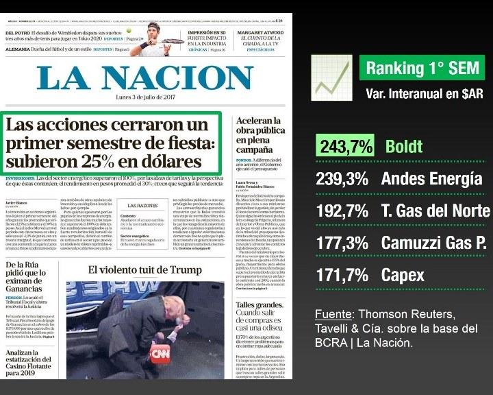 Las acciones de fiesta en el primer semestre de 2017 | Infografía: Los Turello en base a datos e imágenes de La Nación.