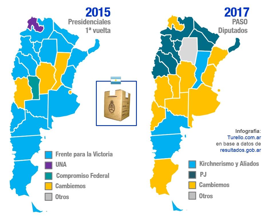 Los cambios en el mapa electoral argentino | Infografía: Turello.com.ar en base a resultados.gob.ar