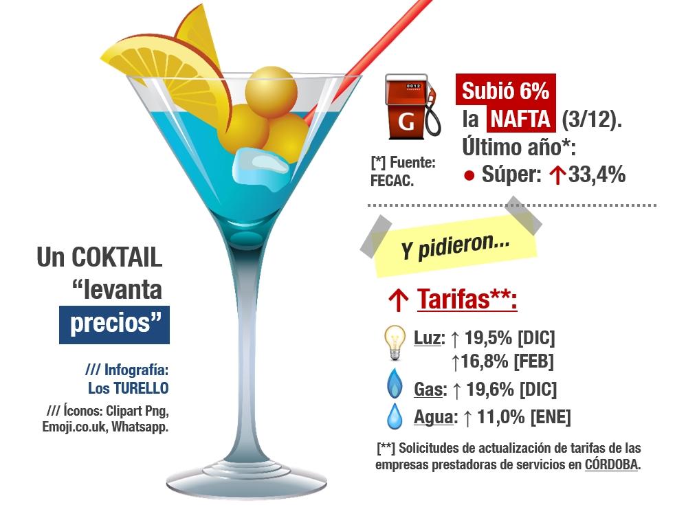 El cocktail levanta precios de la inflación.