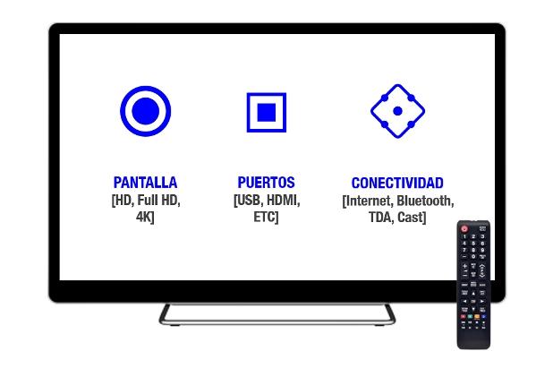 Factores claves para tener en cuenta a la hora de comprar un televisor (TV) inteligente
