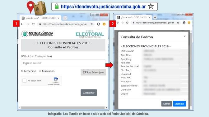 Dónde voto, la pregunta TOP en las elecciones Córdoba 2019 | Infografía: Los Turello.