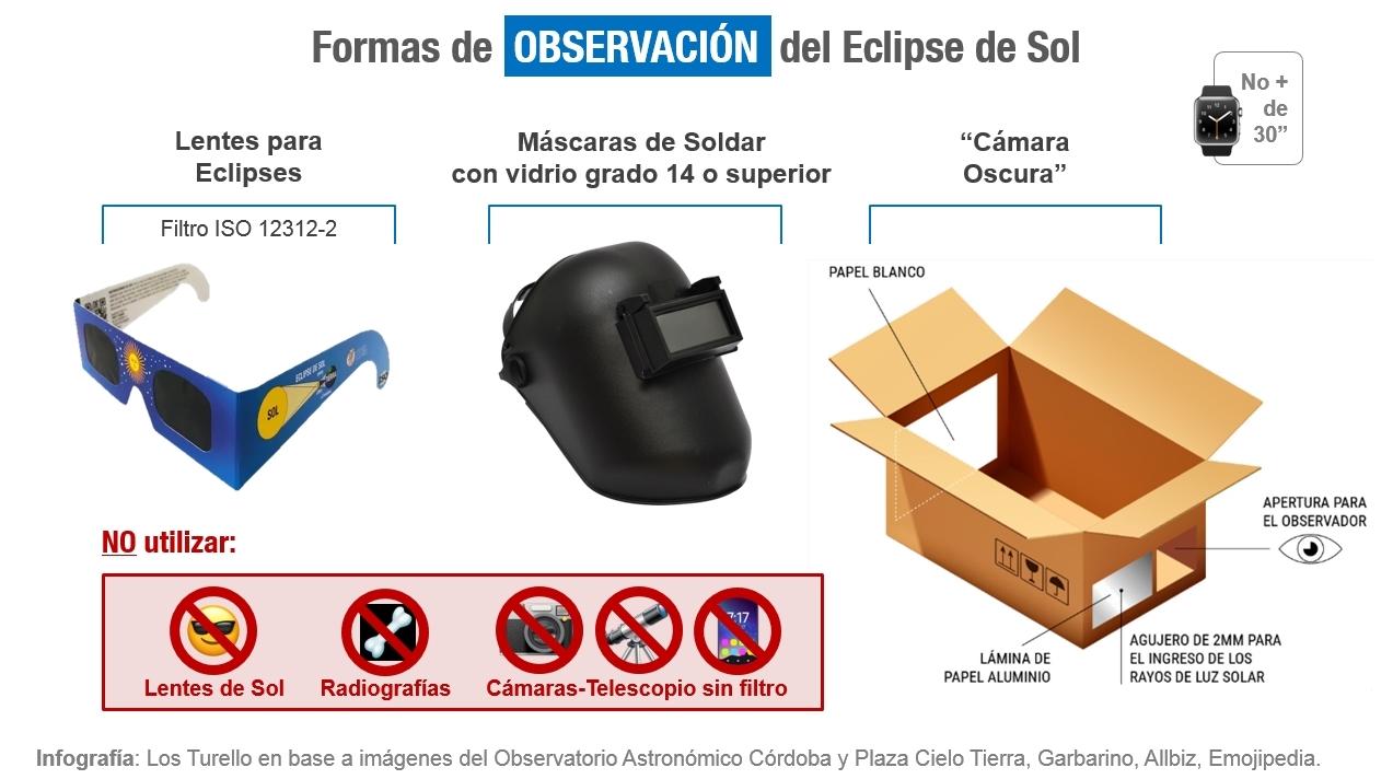 Formas de observación del eclipse de Sol.