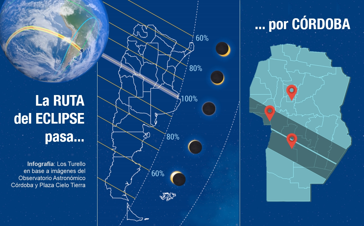 El recorrido del eclipse de sol 2019 | Infografía: Los Turello en base a imágenes de OAC y PCT.
