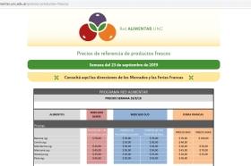 Consulta online de precios de productos frescos en la Red Alimentar | Imagen: captura de www.redalimentar.unc.edu.ar