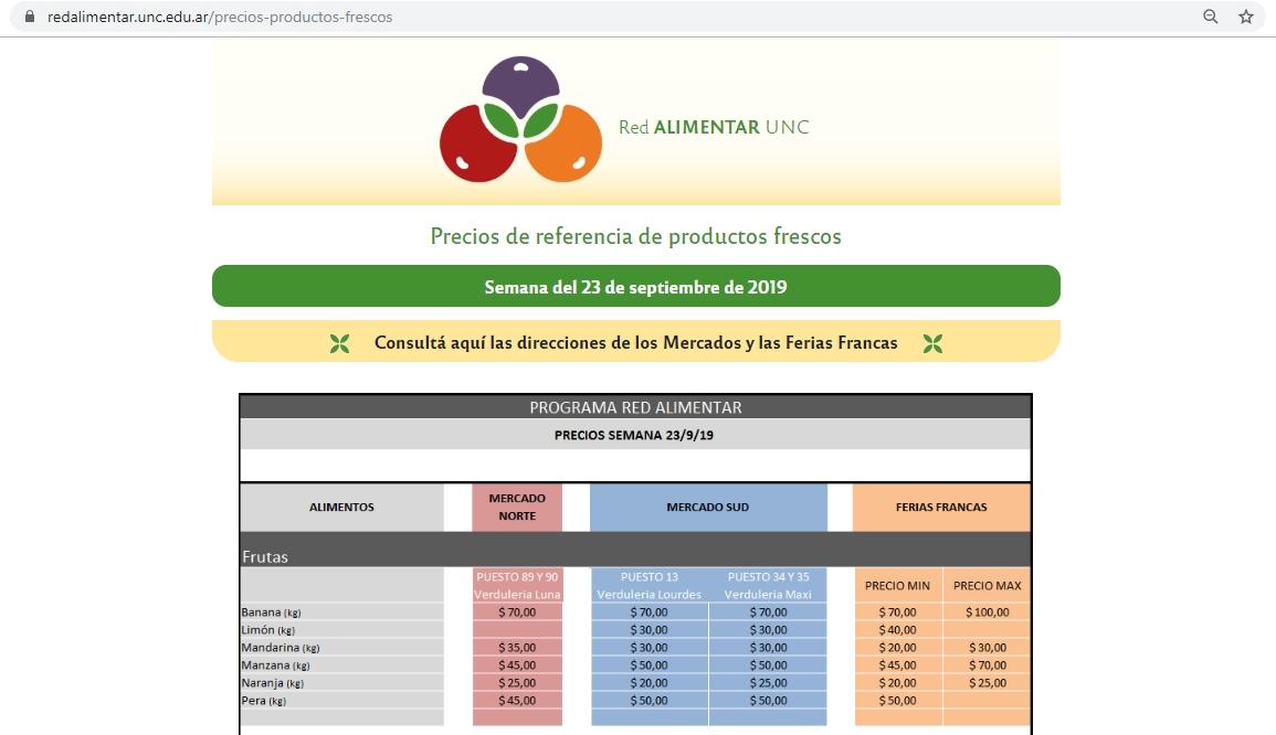 Consultas de precios de productos frescos en la Red Alimentar | Imagen: captura del sitio www.redalimentar.unc.edu.ar