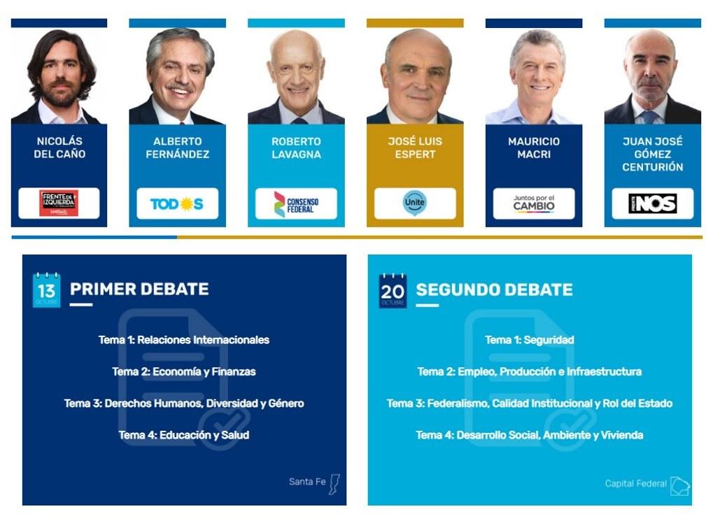 Candidatos y temas de cada debate presidencial 2019 argentina | Infografía: en base a imágenes publicad por la Cámara Nacional Electoral.