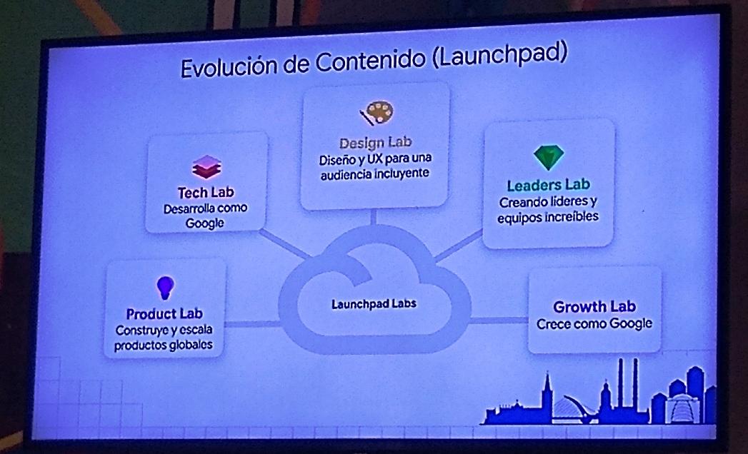 Contenidos de los laboratorios de Launchpad Accelerator de Google | Foto: Turello.com.ar
