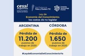 Pérdidas por la no sanció de la Ley de la Economía del Conocimiento | Imagen: @ClusterCba.