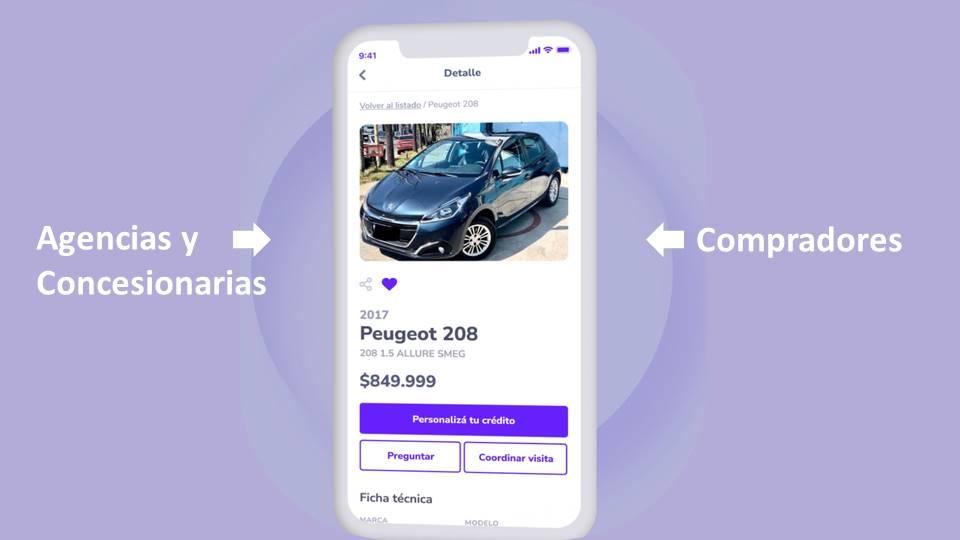 El marketplace de PRENDO vincula la demanda y la oferta de autos usados con la posibilidad de financiar la operación con préstamos prendarios.