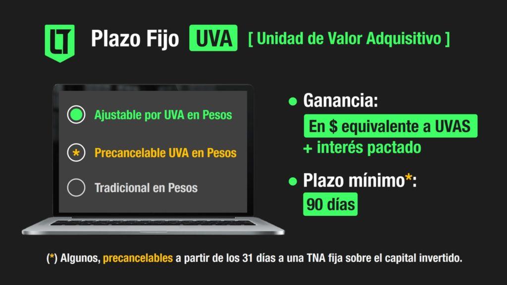 Inversiones 2021 en Argentina: plazo fijo UVA | Crédito: Los Turello de Bolsillo.