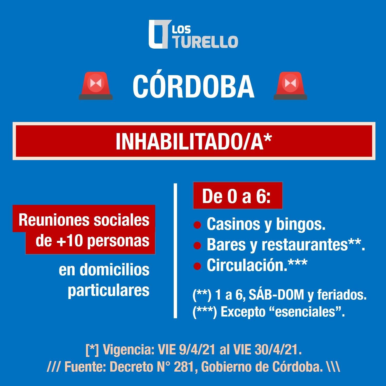 Restricciones 2021 en Córdoba por el crecimiento de casos de COVID-19.