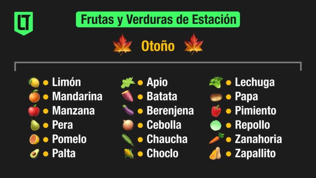 Consumir alimentos de estación o de temporada, un consejo válido para ahorrar en la compra de frutas y verduras | Infografía: Los Turello de bolsillo.