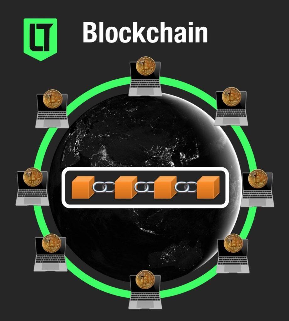 Blockchain, la tecnología detrás de Bitcoin | Imagen: Los Turello de Bolsillo.