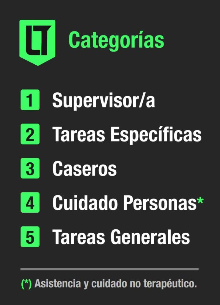 La categorías para el personal de casas particulares   Infografía: Los Turello de Bolsillo.