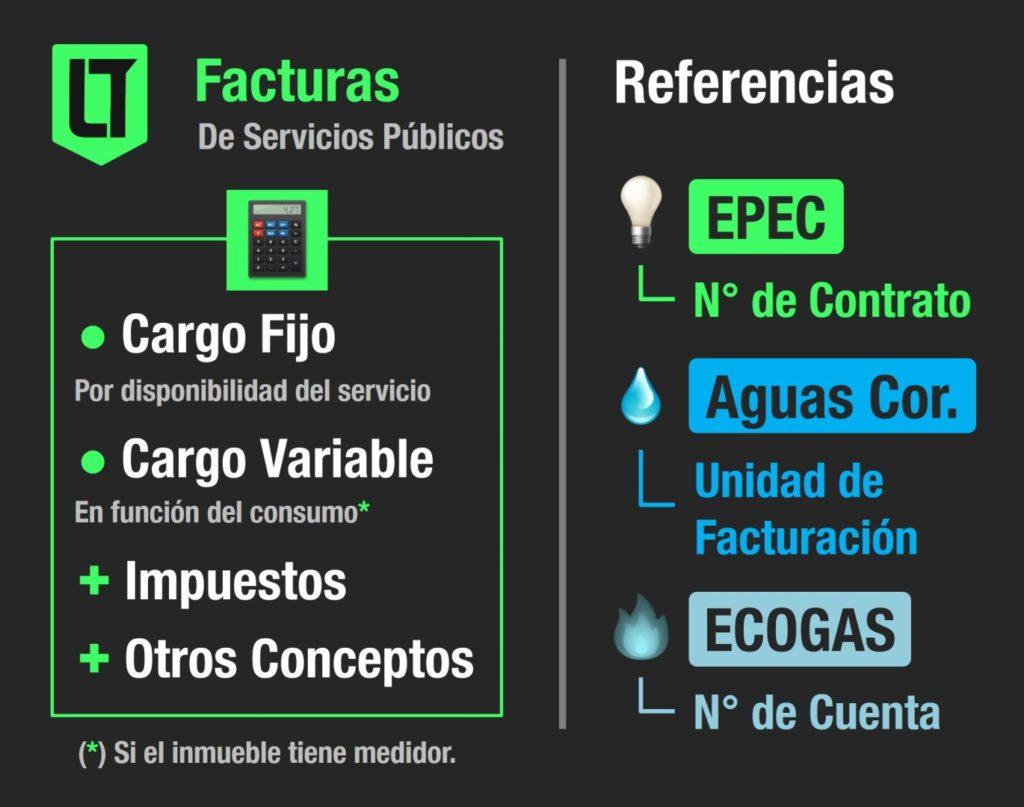 Componentes de las facturas de servicios públicos | Infografía: Los Turello de Bolsillo.