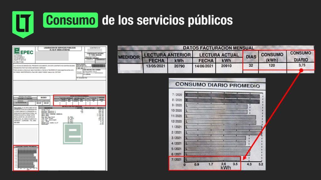 El nivel de consumo de los servicios y su valor puede observarse en la factura | Infografía: Los Turello de bolsillo.