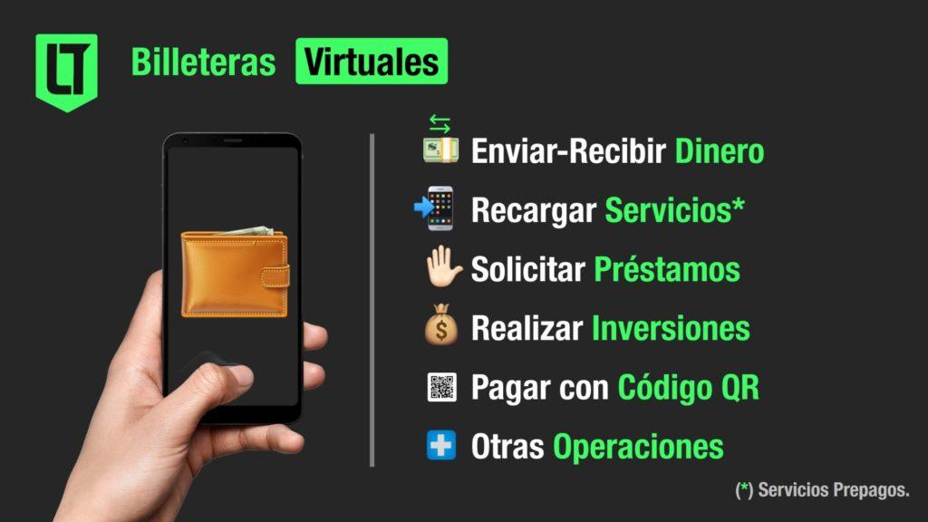 Algunas de las operaciones financieras que permiten realizar las billeteras virtuales | Infografía: Los Turello de bolsillo.