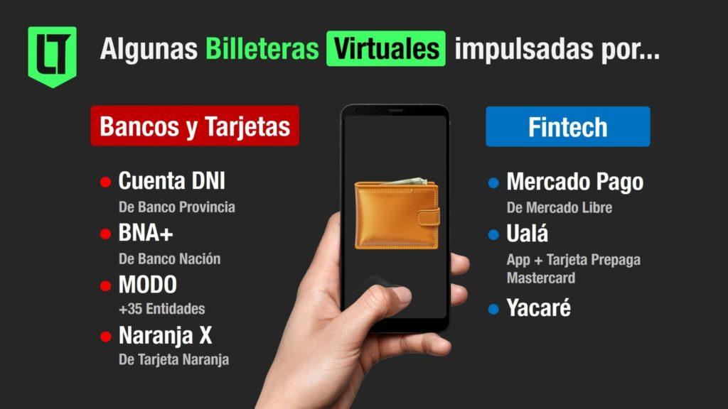 Algunas de las billeteras virtuales más populares impulsadas por los bancos, las tarjetas y la fintech | Infografía: Los Turello de bolsillo.