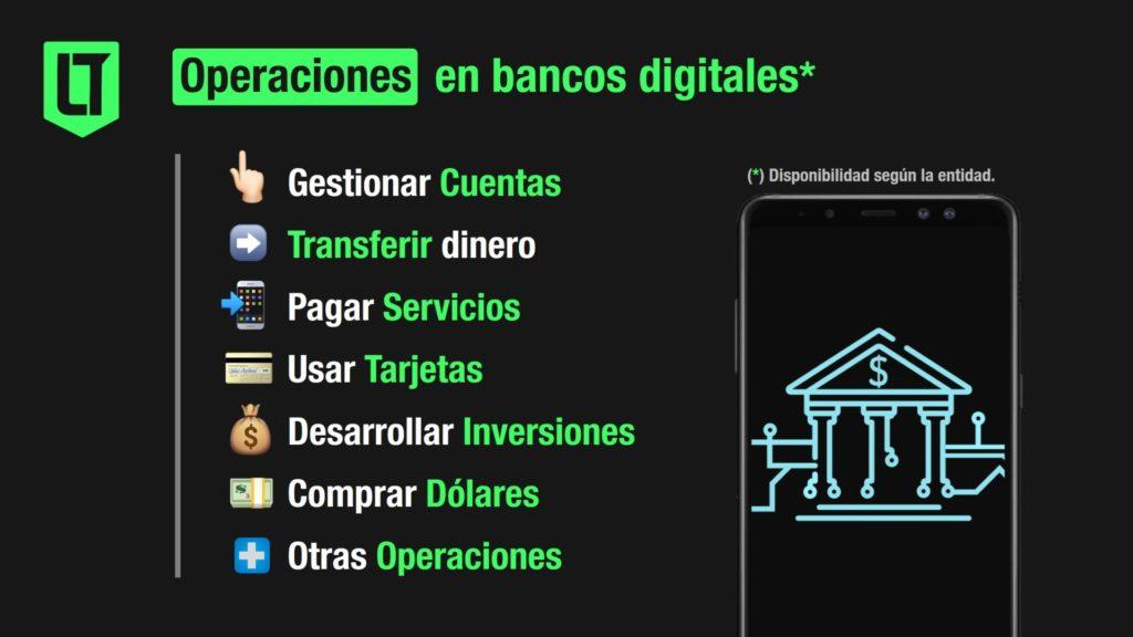 Algunas de las operaciones financieras que pueden realizarse desde un banco digital | Infografía: Los Turello de bolsillo.